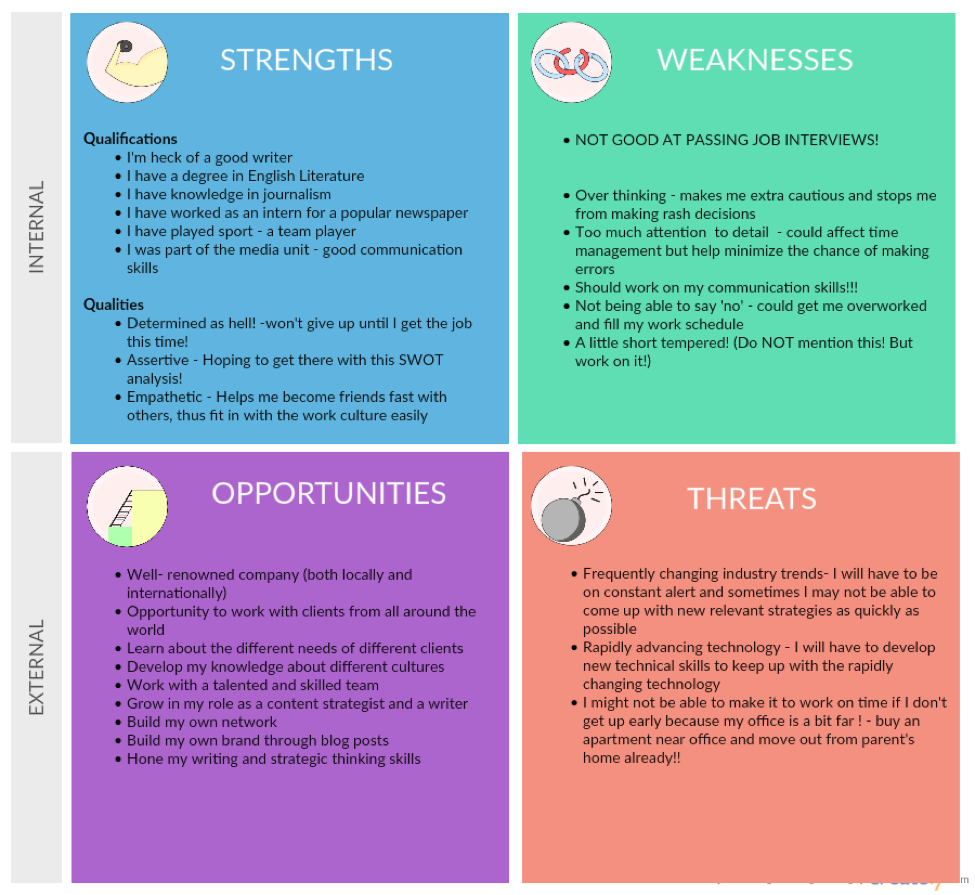 personnal swot analysis Free essay: introduction: swot analysis is a strategic planning method used to evaluate the strengths, weaknesses, opportunities, and threats involved in a.